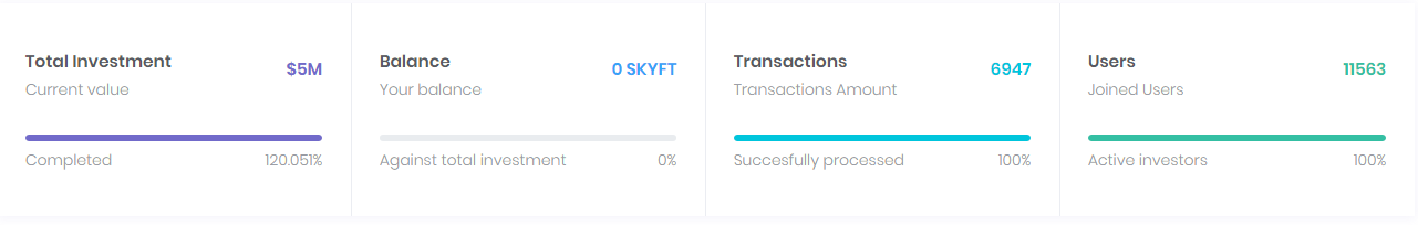 img 5b5e6d816745e - Skyfchain ICO: review, audit