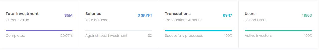 img 5b5e6d816745e - Skyfchain ICO: review, audit
